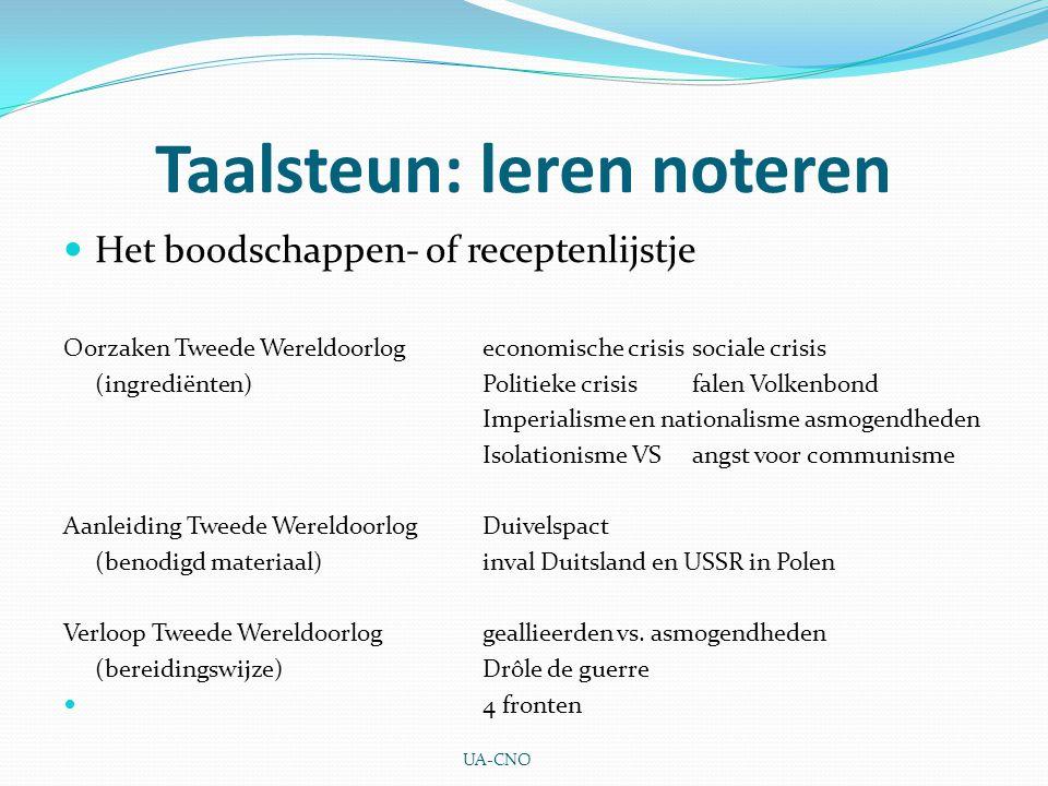 Taalsteun: leren noteren Het boodschappen- of receptenlijstje Oorzaken Tweede Wereldoorlogeconomische crisissociale crisis (ingrediënten)Politieke cri