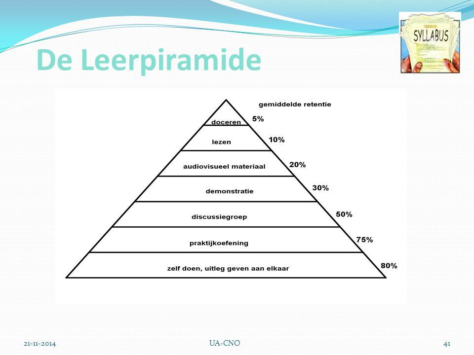 21-11-2014UA-CNO41 De Leerpiramide