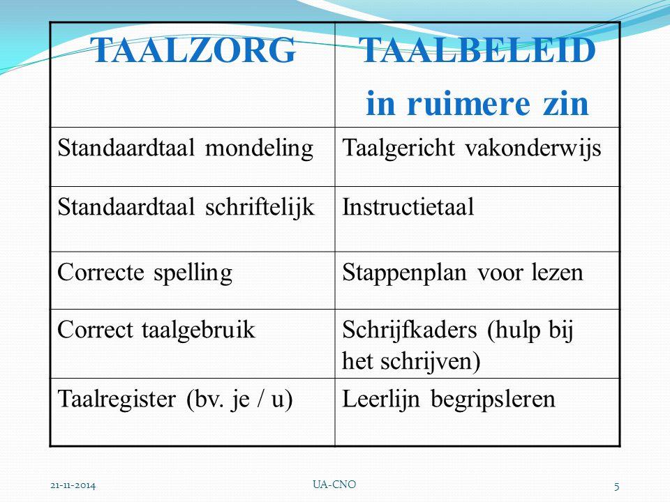 21-11-2014UA-CNO5 TAALZORGTAALBELEID in ruimere zin Standaardtaal mondelingTaalgericht vakonderwijs Standaardtaal schriftelijkInstructietaal Correcte