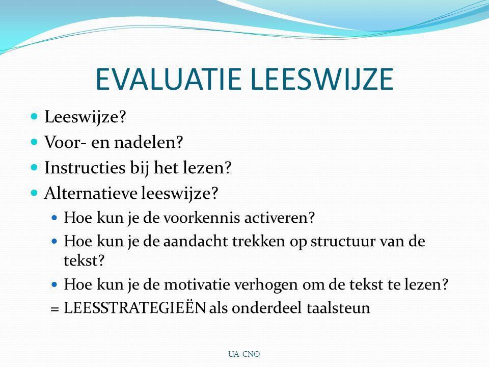 EVALUATIE LEESWIJZE Leeswijze.Voor- en nadelen. Instructies bij het lezen.
