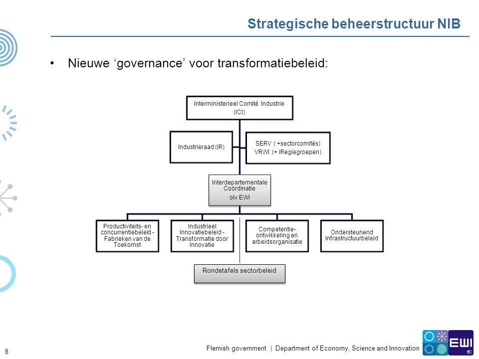 Flemish government | Department of Economy, Science and Innovation Strategische beheerstructuur NIB Nieuwe 'governance' voor transformatiebeleid: 8 Ro