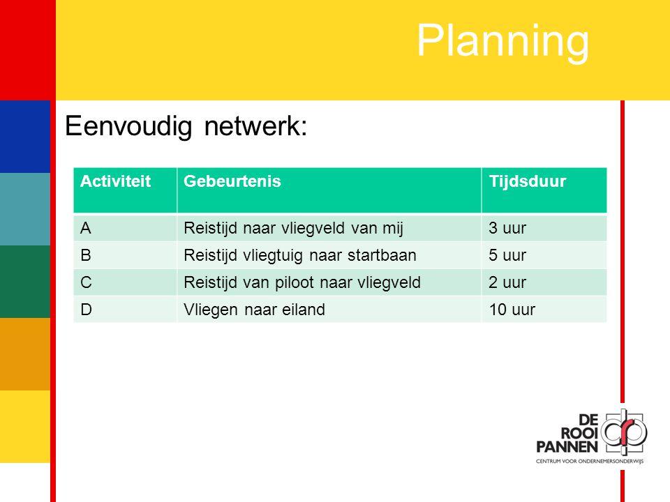 10 Planning Eenvoudig netwerk: ActiviteitGebeurtenisTijdsduur AReistijd naar vliegveld van mij3 uur BReistijd vliegtuig naar startbaan5 uur CReistijd van piloot naar vliegveld2 uur DVliegen naar eiland10 uur