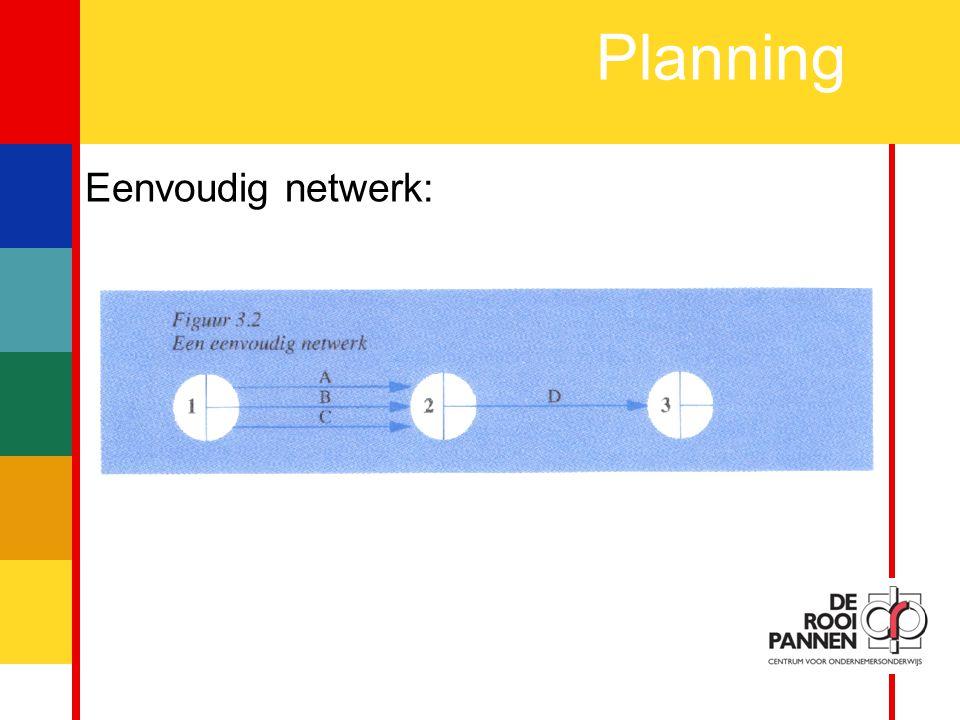 11 Planning Eenvoudig netwerk: