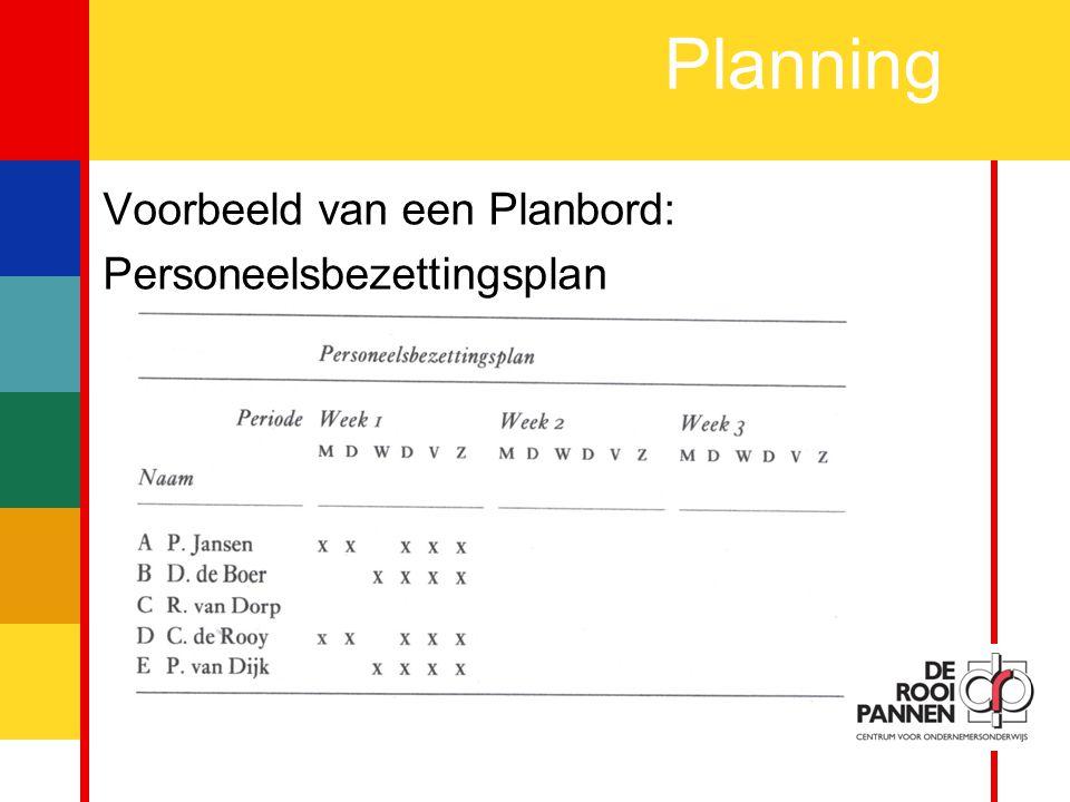 4 Planning Voorbeeld van een Planbord: Personeelsbezettingsplan
