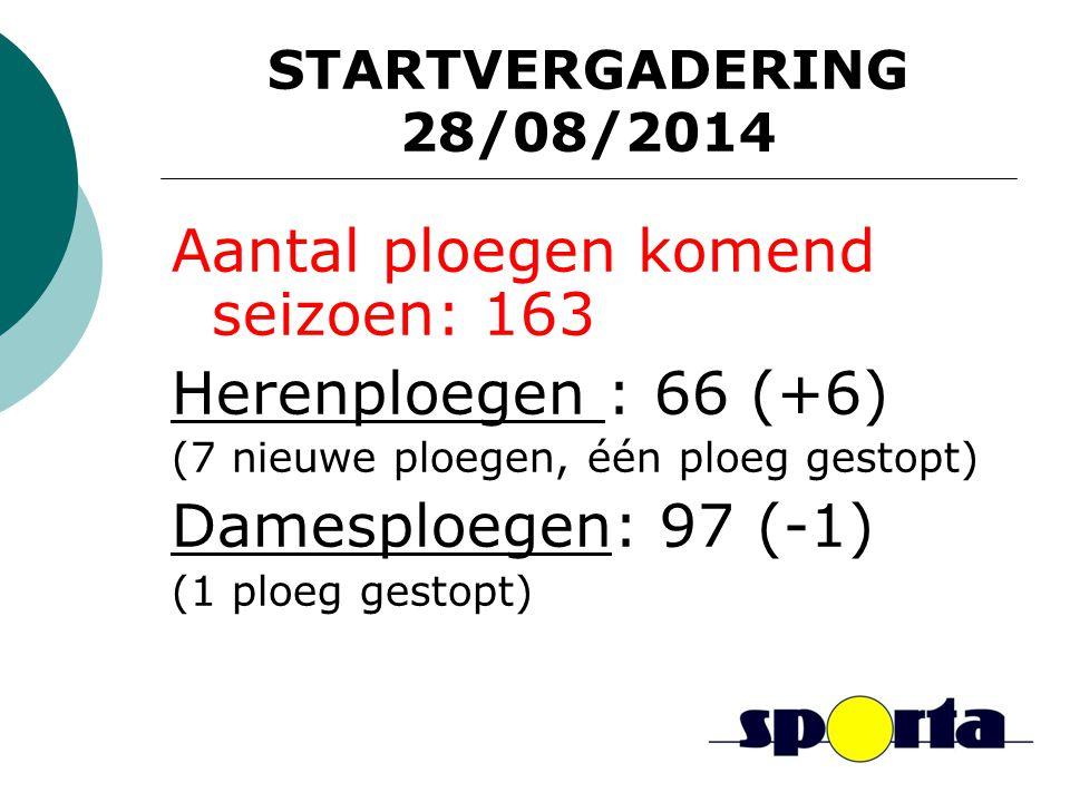 STARTVERGADERING 28/08/2014 Aantal ploegen komend seizoen: 163 Herenploegen : 66 (+6) (7 nieuwe ploegen, één ploeg gestopt) Damesploegen: 97 (-1) (1 ploeg gestopt)