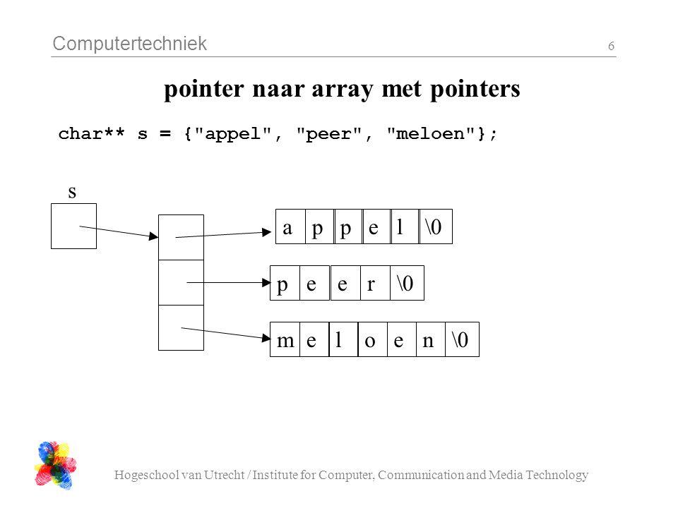 Computertechniek Hogeschool van Utrecht / Institute for Computer, Communication and Media Technology 7 argumenten van main include int main(int argc, char** argv) { int i; for(i = 0; i < argc; i++) { printf( %s\n , argv[i]); } return 0; }