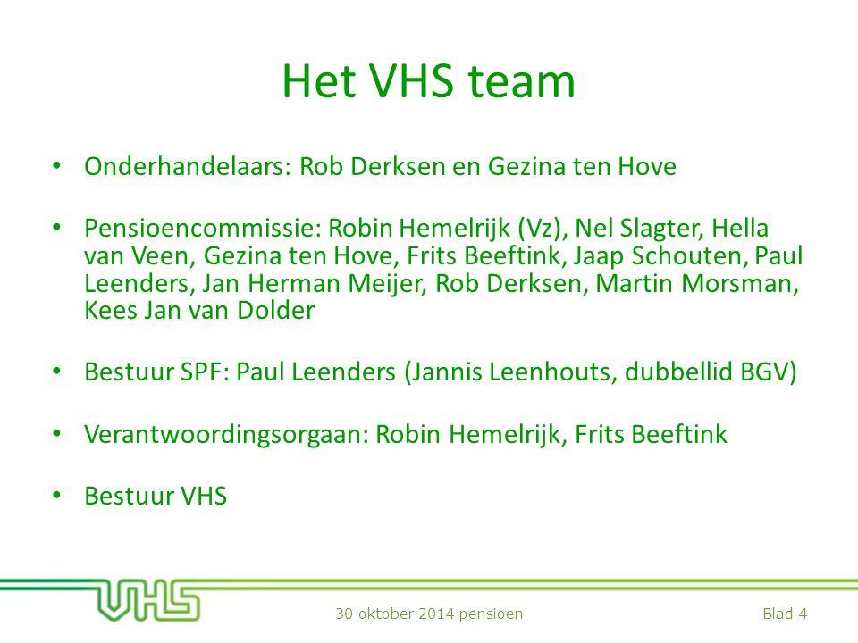 Het VHS team Onderhandelaars: Rob Derksen en Gezina ten Hove Pensioencommissie: Robin Hemelrijk (Vz), Nel Slagter, Hella van Veen, Gezina ten Hove, Fr