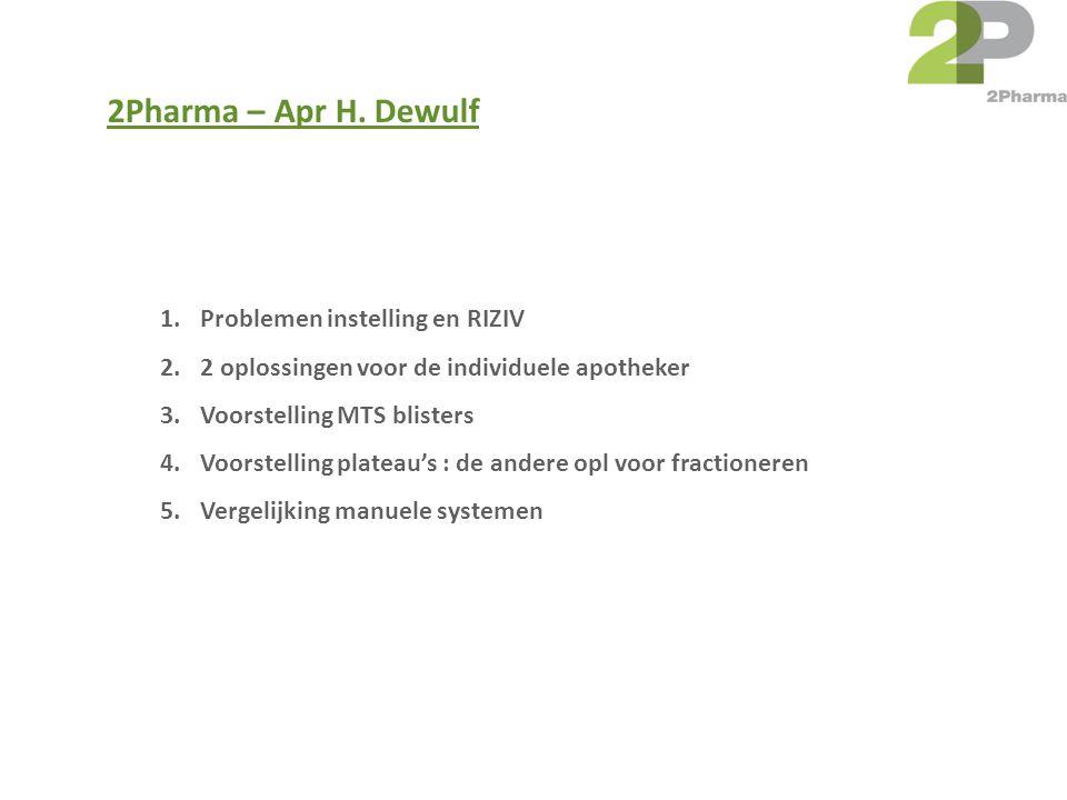 2Pharma – Apr H. Dewulf 1.Problemen instelling en RIZIV 2.2 oplossingen voor de individuele apotheker 3.Voorstelling MTS blisters 4.Voorstelling plate