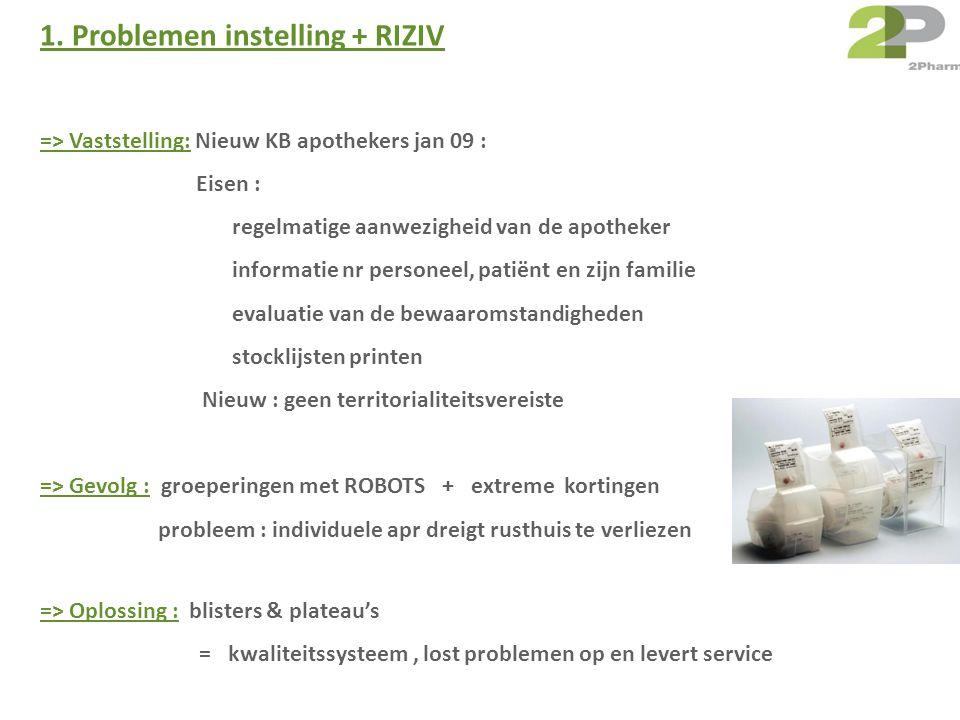 1. Problemen instelling + RIZIV => Vaststelling: Nieuw KB apothekers jan 09 : Eisen : regelmatige aanwezigheid van de apotheker informatie nr personee