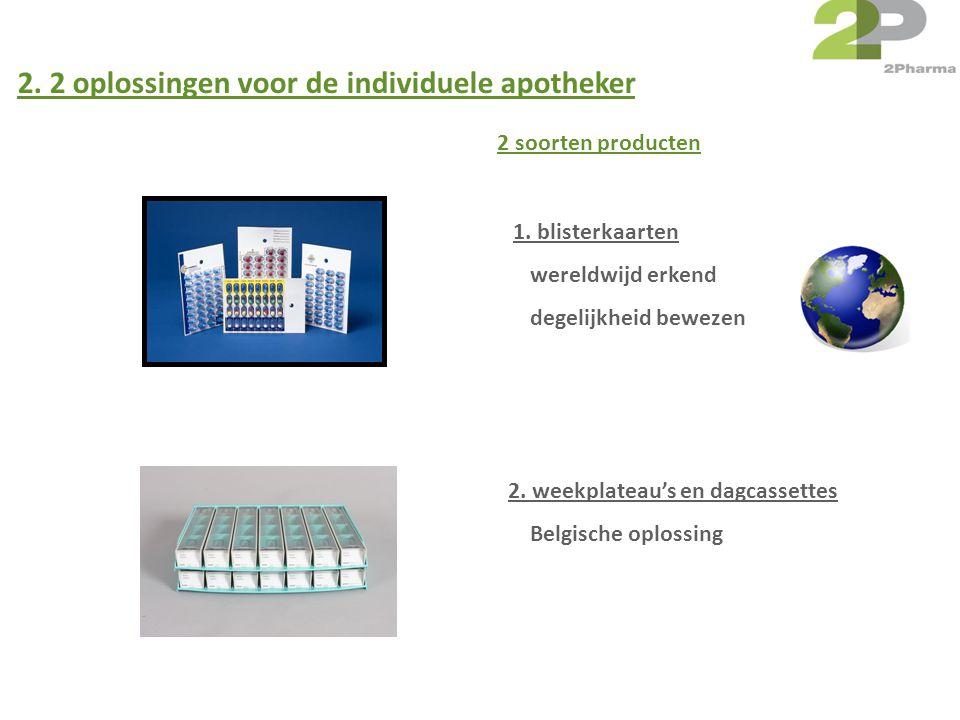 2. 2 oplossingen voor de individuele apotheker 2 soorten producten 1. blisterkaarten wereldwijd erkend degelijkheid bewezen 2. weekplateau's en dagcas