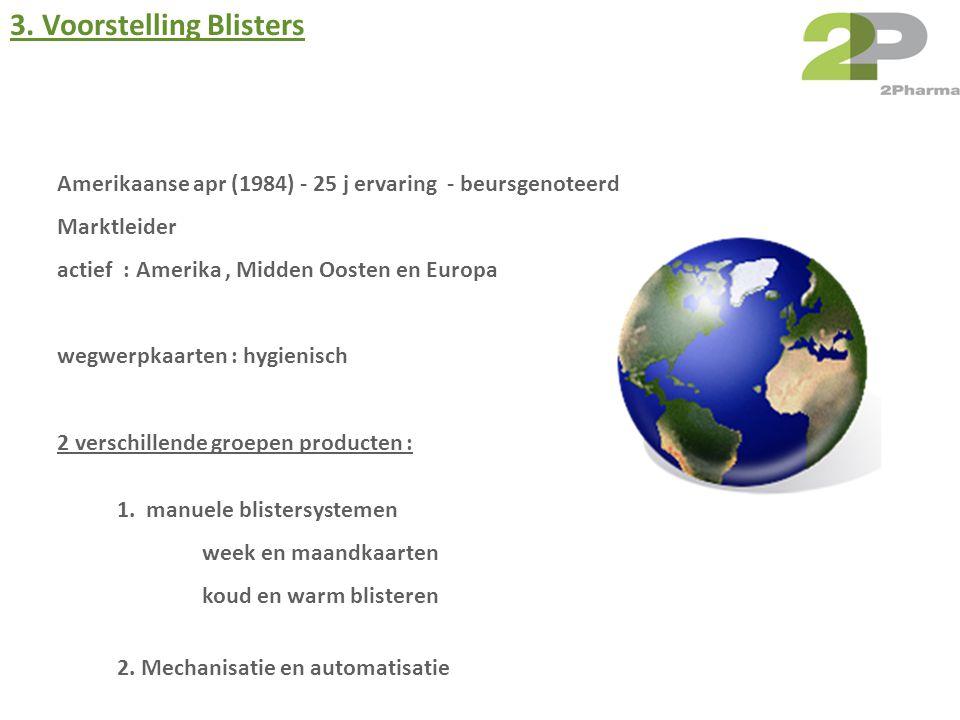 3. Voorstelling Blisters Amerikaanse apr (1984) - 25 j ervaring - beursgenoteerd Marktleider actief : Amerika, Midden Oosten en Europa wegwerpkaarten