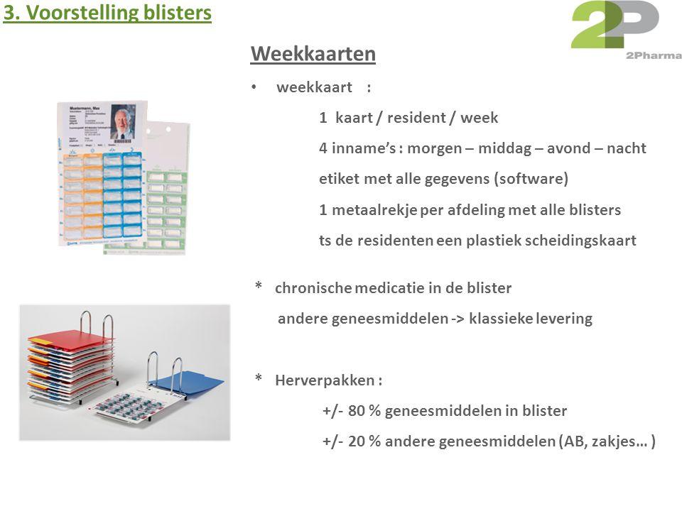 3. Voorstelling blisters Weekkaarten weekkaart : 1 kaart / resident / week 4 inname's : morgen – middag – avond – nacht etiket met alle gegevens (soft