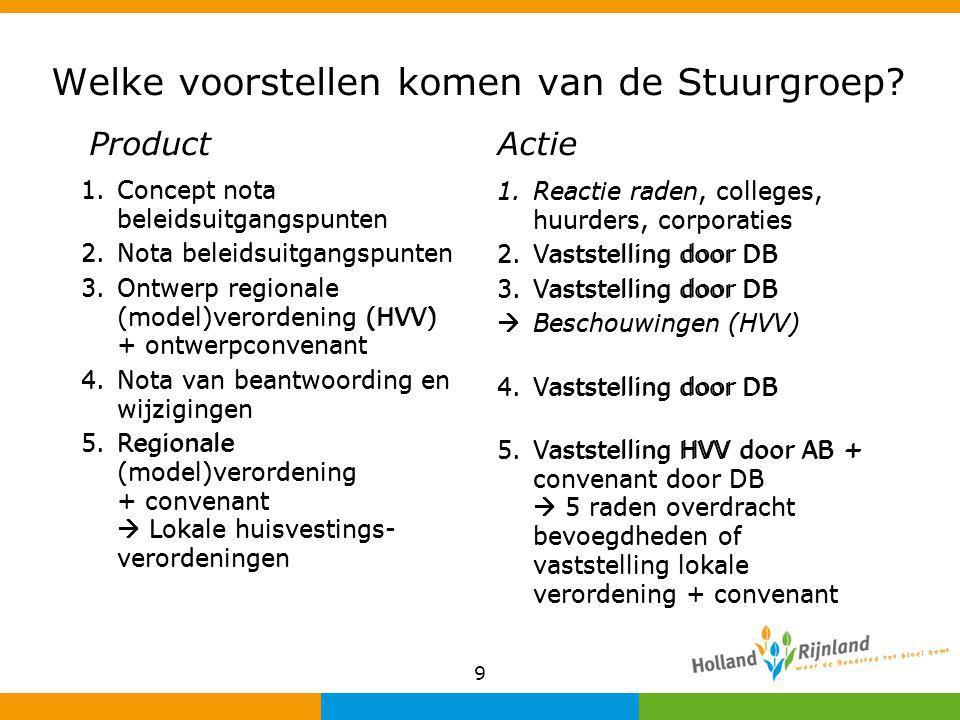 9 Welke voorstellen komen van de Stuurgroep? 1.Concept nota beleidsuitgangspunten 2.Nota beleidsuitgangspunten 3.Ontwerp regionale (model)verordening
