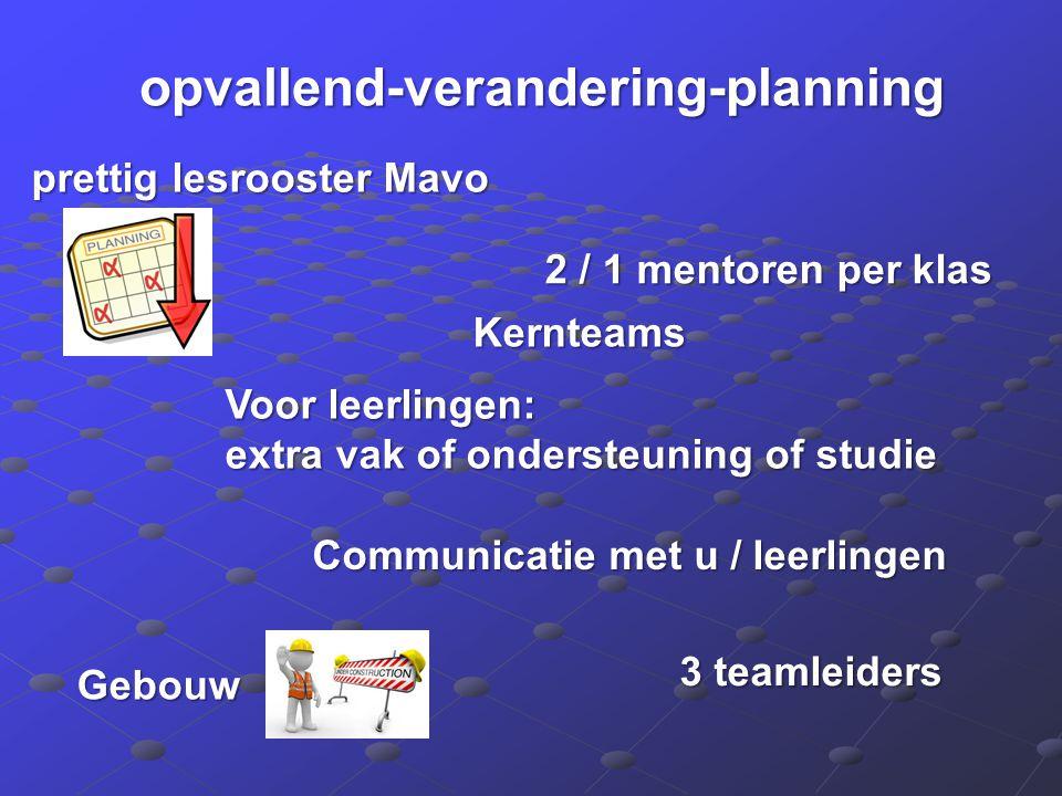 opvallend-verandering-planning opvallend-verandering-planning  Kernteams prettig lesrooster Mavo 2 / 1 mentoren per klas 3 teamleiders Communicatie m