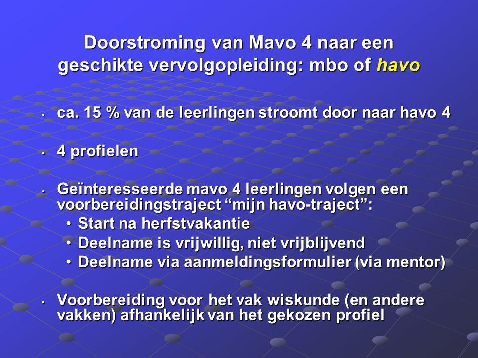 Doorstroming van Mavo 4 naar een geschikte vervolgopleiding: mbo of havo ca. 15 % van de leerlingen stroomt door naar havo 4 ca. 15 % van de leerlinge
