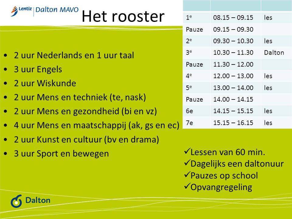 Het rooster 2 uur Nederlands en 1 uur taal 3 uur Engels 2 uur Wiskunde 2 uur Mens en techniek (te, nask) 2 uur Mens en gezondheid (bi en vz) 4 uur Men