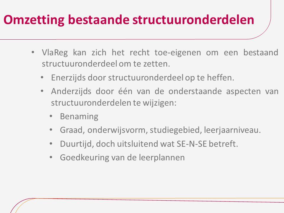 Omzetting bestaande structuuronderdelen VlaReg kan zich het recht toe-eigenen om een bestaand structuuronderdeel om te zetten. Enerzijds door structuu