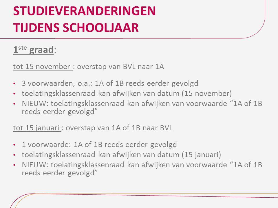 STUDIEVERANDERINGEN TIJDENS SCHOOLJAAR 1 ste graad: tot 15 november : overstap van BVL naar 1A 3 voorwaarden, o.a.: 1A of 1B reeds eerder gevolgd toel