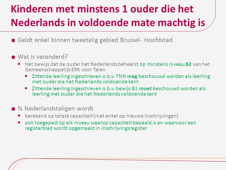 Kinderen met minstens 1 ouder die het Nederlands in voldoende mate machtig is  Geldt enkel binnen tweetalig gebied Brussel- Hoofdstad  Wat is verand