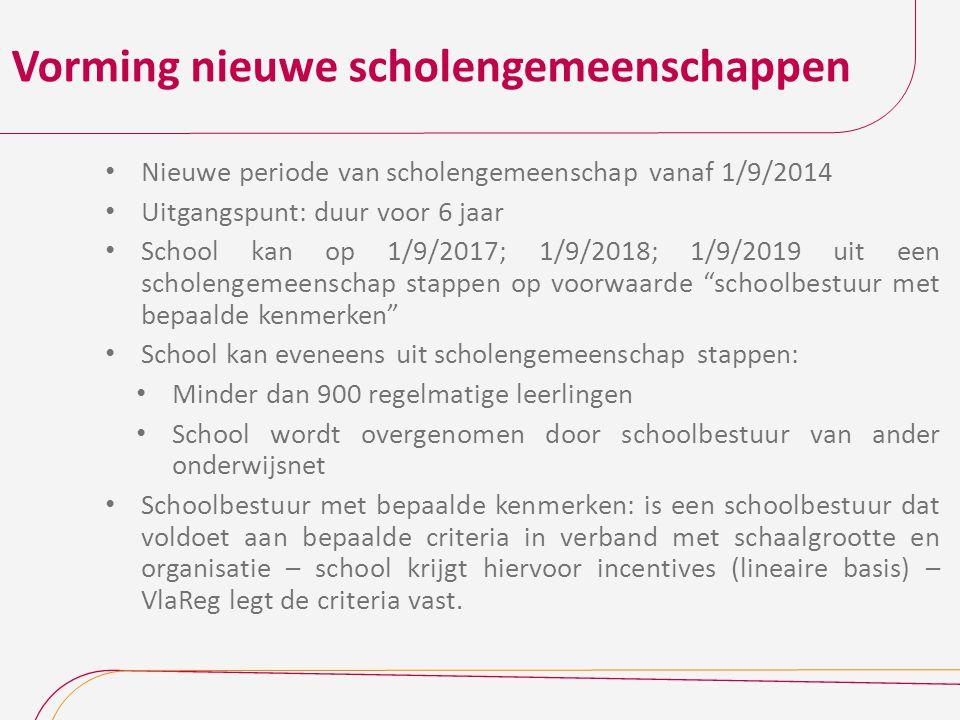 Leerlingengegevens Recht op inzage (ouders en leerling) Recht op toelichting Recht op kopie (eigen gegevens leerling)