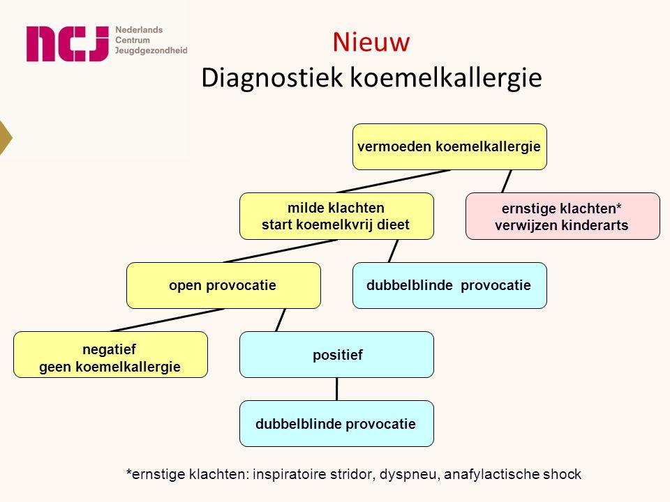 Nieuw Diagnostiek koemelkallergie vermoeden koemelkallergie milde klachten start koemelkvrij dieet open provocatie ernstige klachten * verwijzen kinde