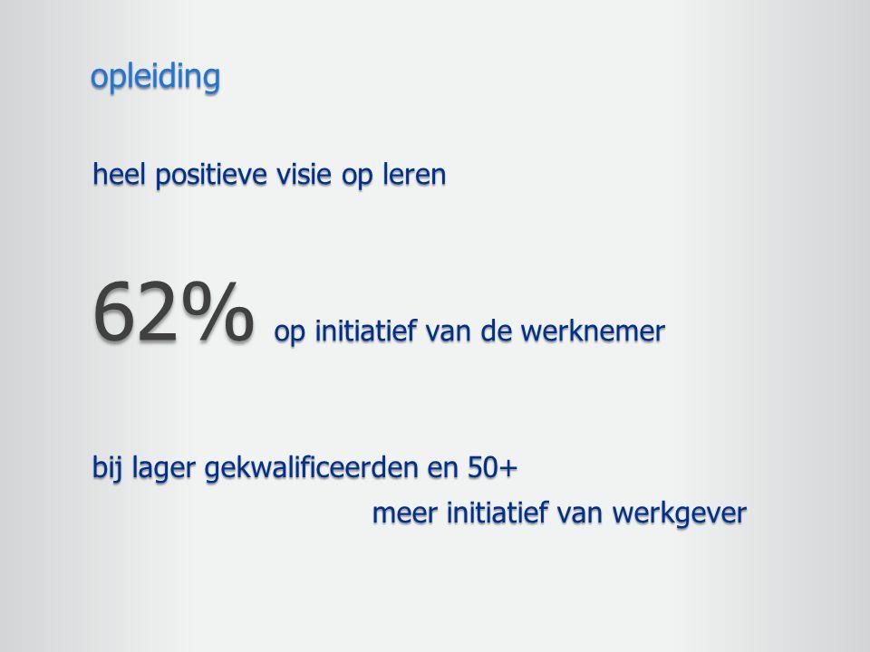 heel positieve visie op leren opleiding 62% op initiatief van de werknemer bij lager gekwalificeerden en 50+ meer initiatief van werkgever