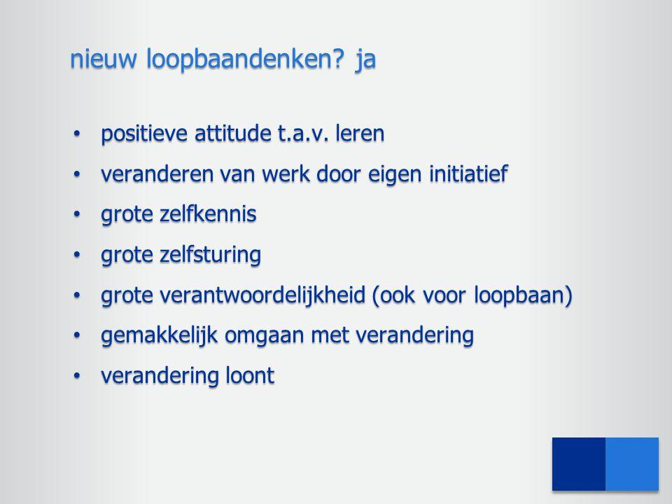 positieve attitude t.a.v. leren positieve attitude t.a.v. leren veranderen van werk door eigen initiatief veranderen van werk door eigen initiatief gr
