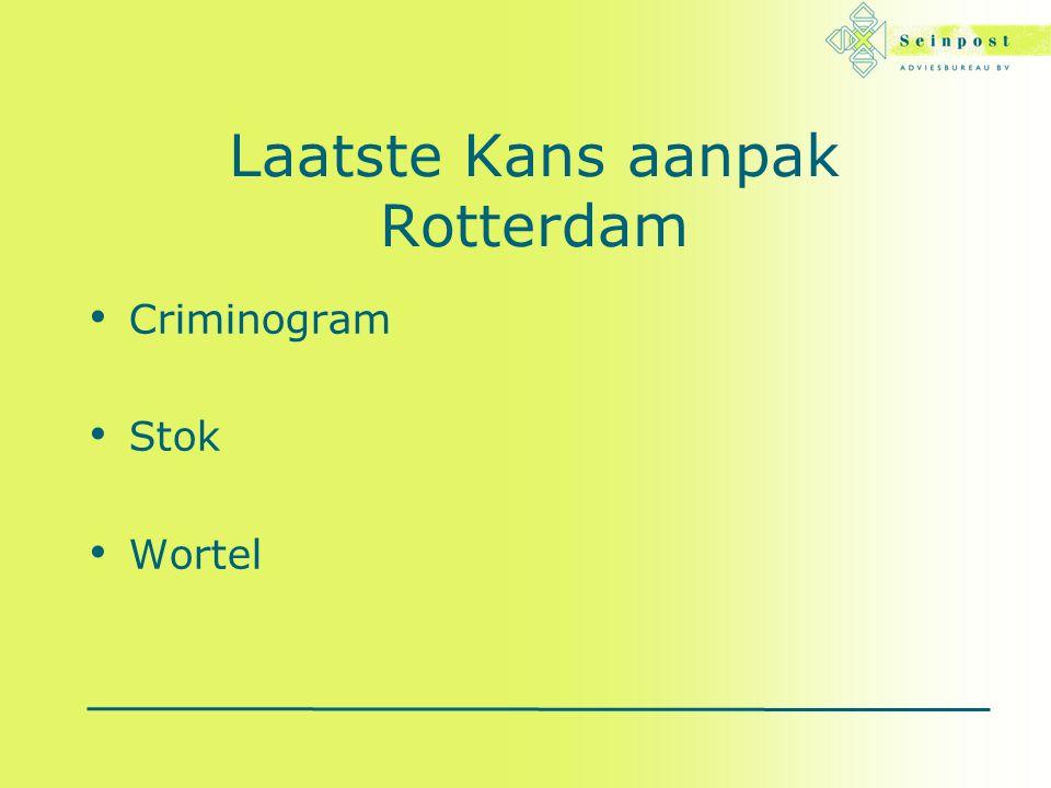 Laatste Kans aanpak Rotterdam Criminogram Stok Wortel