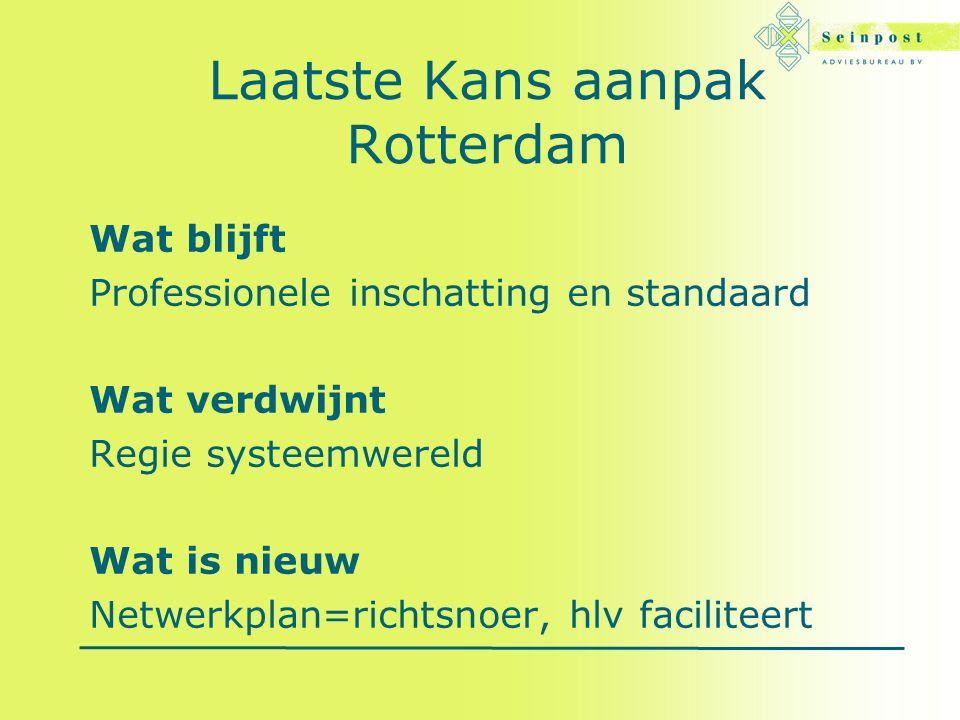 Laatste Kans aanpak Rotterdam Wat blijft Professionele inschatting en standaard Wat verdwijnt Regie systeemwereld Wat is nieuw Netwerkplan=richtsnoer, hlv faciliteert