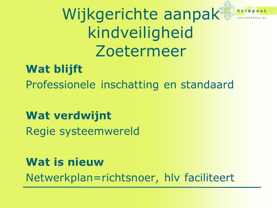Wijkgerichte aanpak kindveiligheid Zoetermeer Wat blijft Professionele inschatting en standaard Wat verdwijnt Regie systeemwereld Wat is nieuw Netwerkplan=richtsnoer, hlv faciliteert