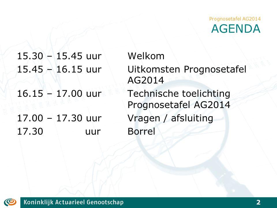 Prognosetafel AG2014 Modelstructuur Prognose AG2014 onderscheidt net als vorige prognose AG2012-2062 een effect voor de lange en voor de korte termijn maar analyseert lange termijn nu middels vergelijkbare landen om ons heen en korte termijn middels Nederlandse afwijkingen, en beschrijft onzekerheden Variant van Li-Lee model.