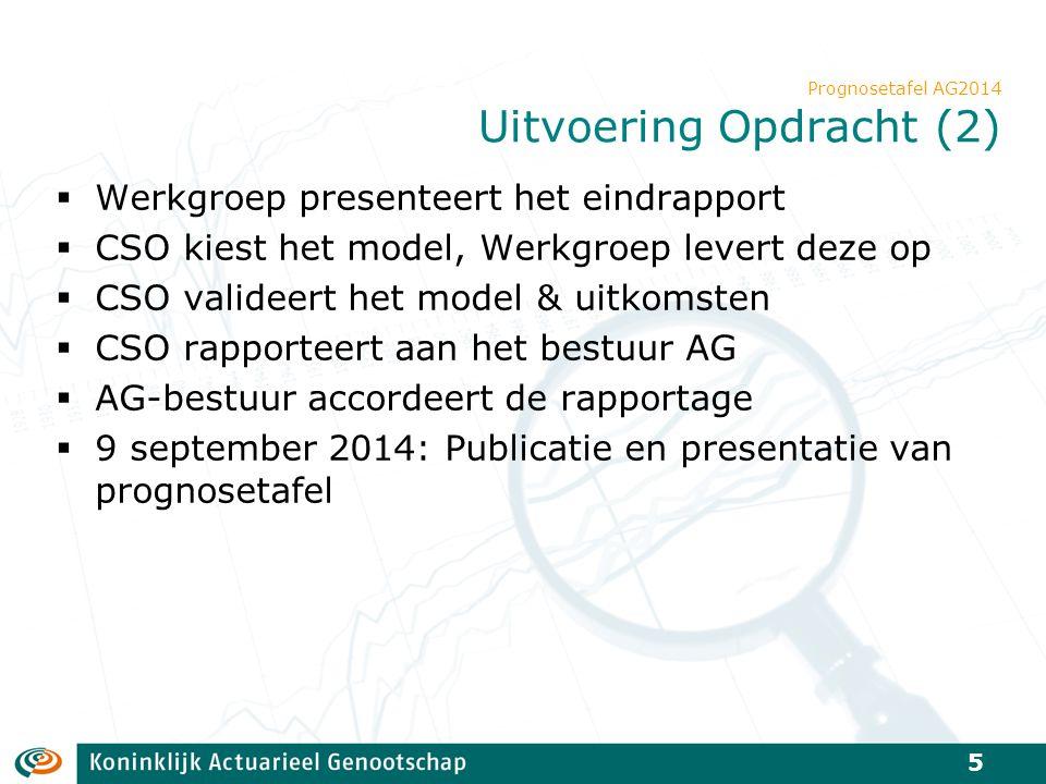 Prognosetafel AG2014 Modelstructuur Prognose gebruikt informatie uit andere maar vergelijkbare landen in poging om te vermijden dat tijdelijke effecten (bv.