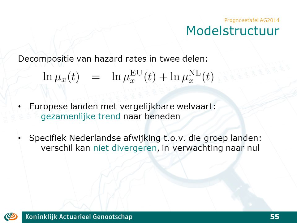 Prognosetafel AG2014 Modelstructuur Decompositie van hazard rates in twee delen: Europese landen met vergelijkbare welvaart: gezamenlijke trend naar b