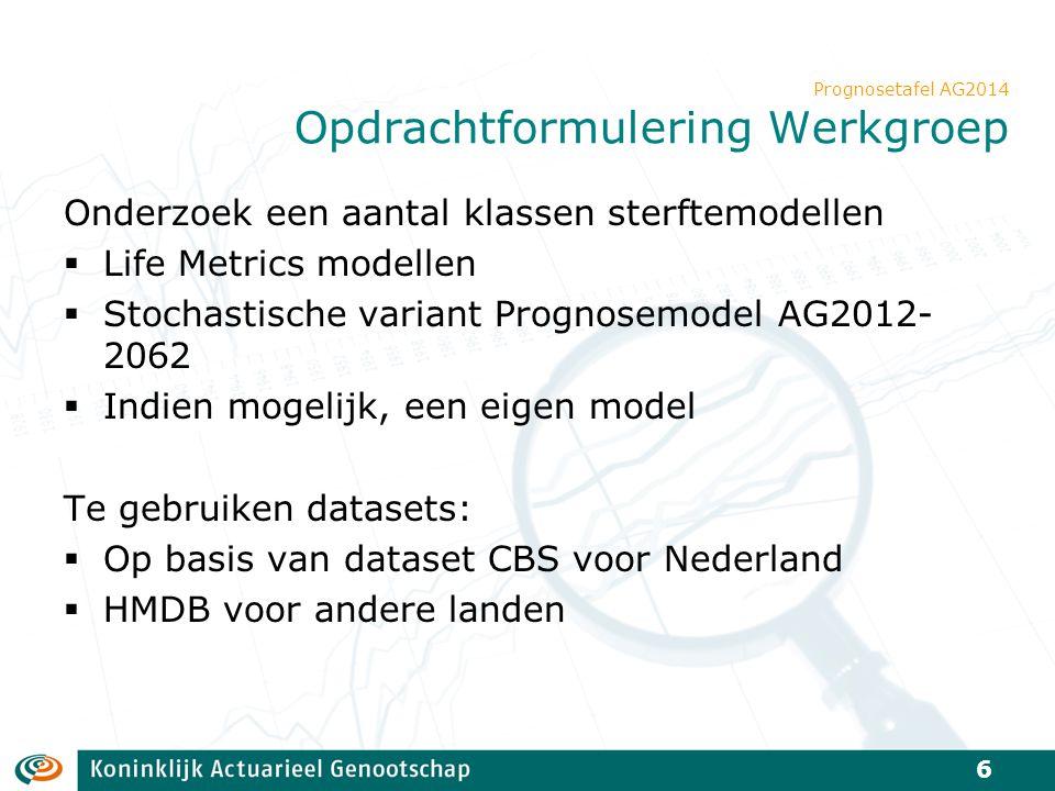 Onderzoek een aantal klassen sterftemodellen  Life Metrics modellen  Stochastische variant Prognosemodel AG2012- 2062  Indien mogelijk, een eigen m