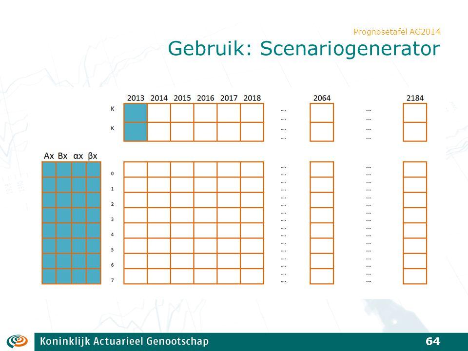 Prognosetafel AG2014 Gebruik: Scenariogenerator 64