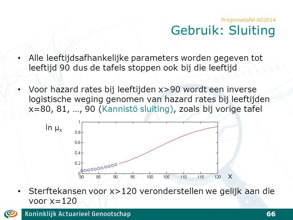 Prognosetafel AG2014 Gebruik: Sluiting Alle leeftijdsafhankelijke parameters worden gegeven tot leeftijd 90 dus de tafels stoppen ook bij die leeftijd
