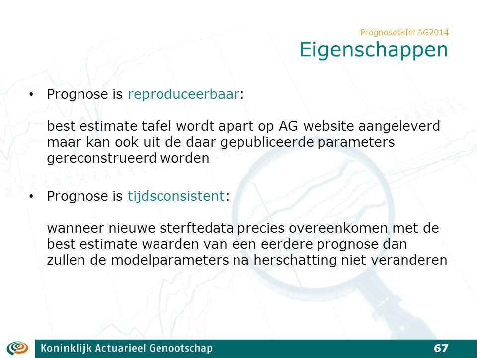 Prognosetafel AG2014 Eigenschappen Prognose is reproduceerbaar: best estimate tafel wordt apart op AG website aangeleverd maar kan ook uit de daar gep