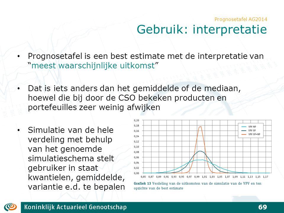 """Prognosetafel AG2014 Gebruik: interpretatie Prognosetafel is een best estimate met de interpretatie van """"meest waarschijnlijke uitkomst"""" Dat is iets a"""