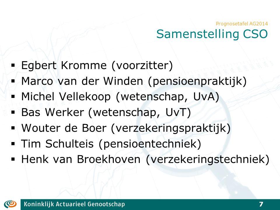  Egbert Kromme (voorzitter)  Marco van der Winden (pensioenpraktijk)  Michel Vellekoop (wetenschap, UvA)  Bas Werker (wetenschap, UvT)  Wouter de