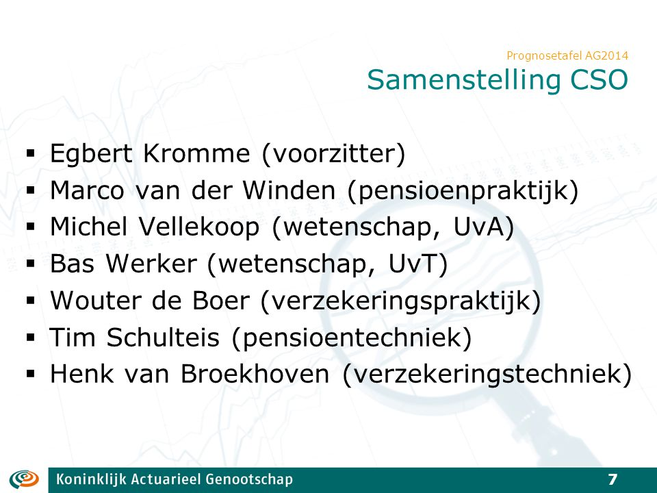 Prognosetafel AG2014 Waarnemingen 28