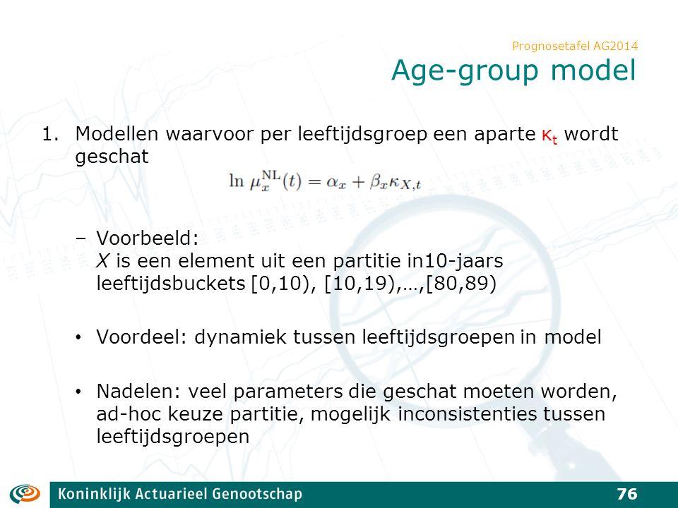 Prognosetafel AG2014 Age-group model 1.Modellen waarvoor per leeftijdsgroep een aparte κ t wordt geschat –Voorbeeld: X is een element uit een partitie