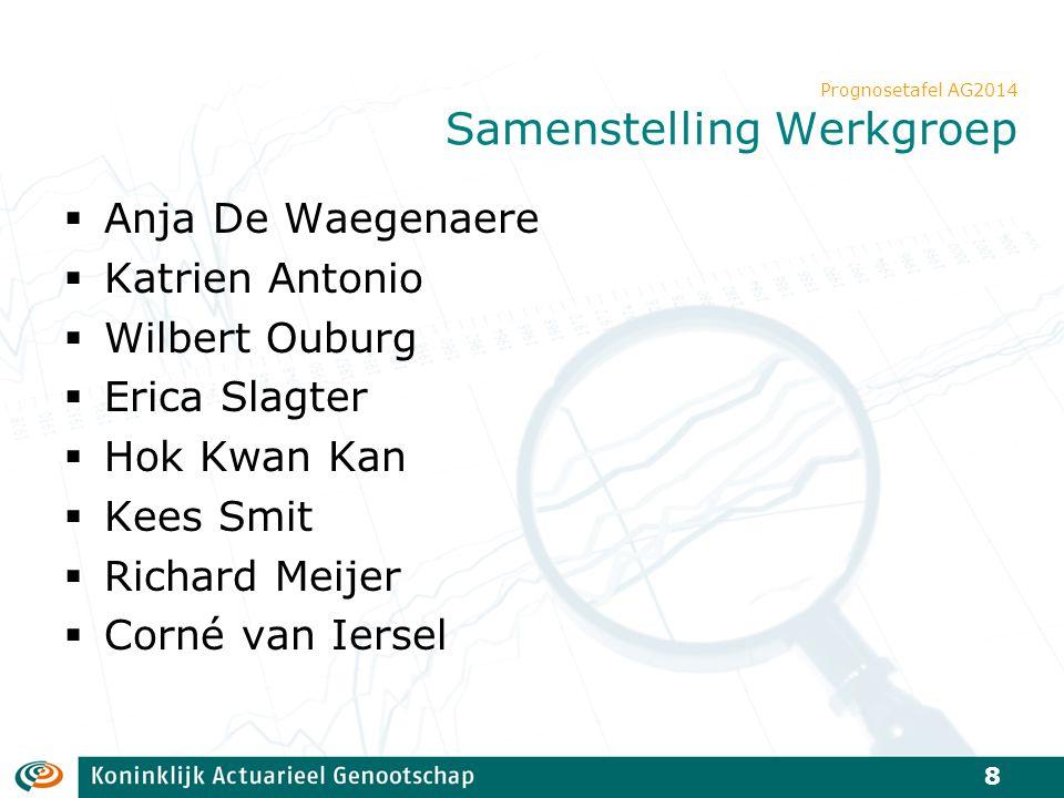  Dinsdag 23 september en maandag 6 oktober, twee vervolgbijeenkomsten waarin uitgebreider wordt ingegaan op de techniek en methodiek van de Prognosetafel AG2014  Voor vragen is er een speciaal e-mailadres: info@ag-ai.nlinfo@ag-ai.nl Prognosetafel AG2014 Vragen.