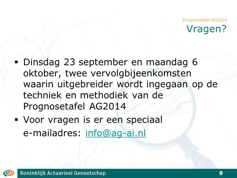 Prognosetafel AG2014 Voorbeeld: sterftekans vrouwen, 65 jaar 70