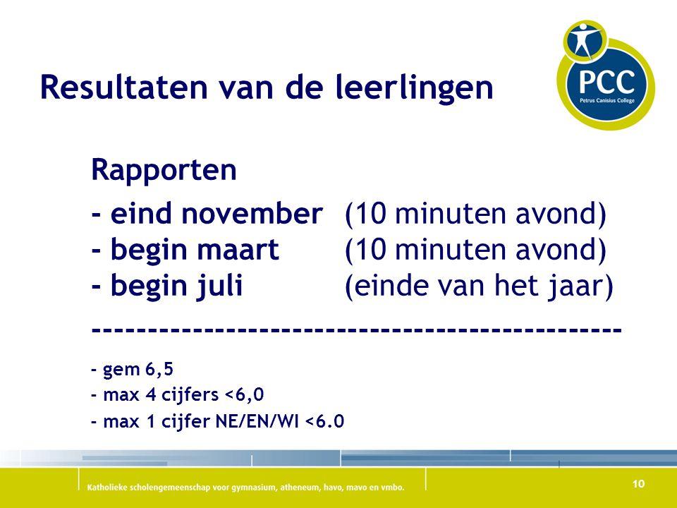 10 Resultaten van de leerlingen Rapporten - eind november (10 minuten avond) - begin maart(10 minuten avond) - begin juli(einde van het jaar) --------