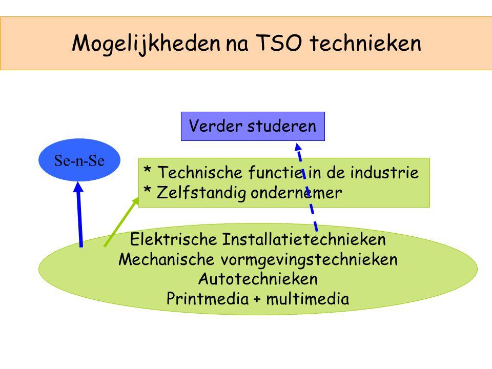 Mogelijkheden na TSO technieken Elektrische Installatietechnieken Mechanische vormgevingstechnieken Autotechnieken Printmedia + multimedia Verder studeren * Technische functie in de industrie * Zelfstandig ondernemer Se-n-Se