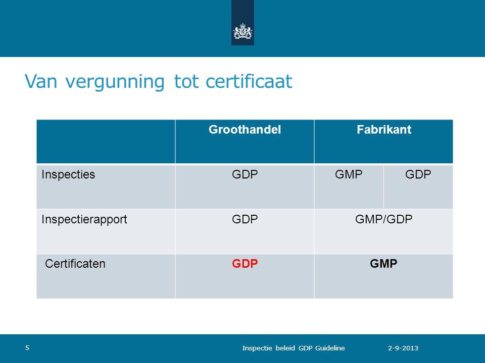 Groothandelsvergunning  Standaard Europees Model  Uitgifte door Farmatec  Tijdsplanning: start begin 2014  Informatie via website en/of berichtgeving Farmatec Inspectie beleid GDP Guideline 2-9-2013 6