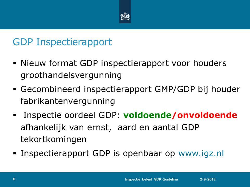 GDP Inspectierapport  Nieuw format GDP inspectierapport voor houders groothandelsvergunning  Gecombineerd inspectierapport GMP/GDP bij houder fabrik
