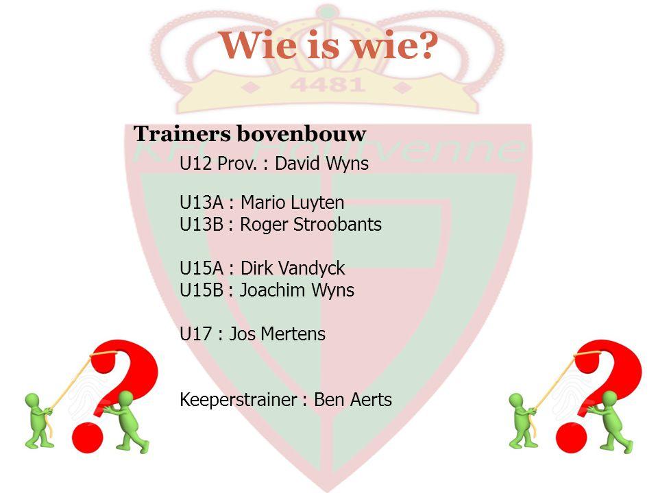 Wie is wie? Trainers bovenbouw U12 Prov. : David Wyns U13A : Mario Luyten U13B : Roger Stroobants U15A : Dirk Vandyck U15B : Joachim Wyns U17 : Jos Me