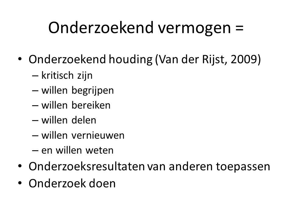 Onderzoekend vermogen = Onderzoekend houding (Van der Rijst, 2009) – kritisch zijn – willen begrijpen – willen bereiken – willen delen – willen vernie