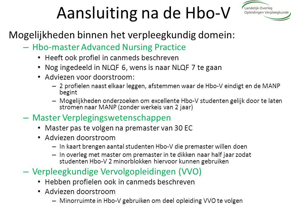 Aansluiting na de Hbo-V Mogelijkheden binnen het verpleegkundig domein: – Hbo-master Advanced Nursing Practice Heeft ook profiel in canmeds beschreven